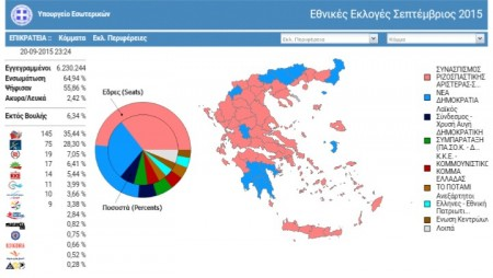 Ekloges2015B